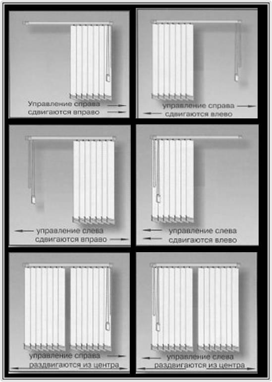 Как собрать и повесить вертикальные жалюзи (собрать, повесить, вертикальный, жалюзи)